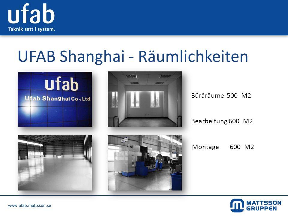 UFAB Shanghai - Räumlichkeiten