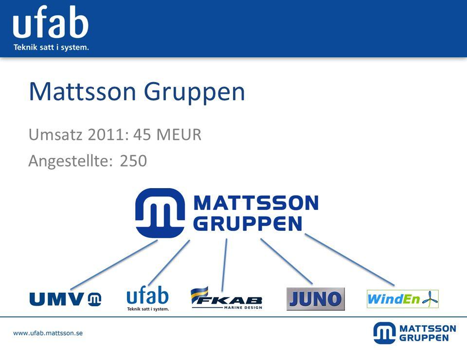 Mattsson Gruppen Umsatz 2011: 45 MEUR Angestellte: 250