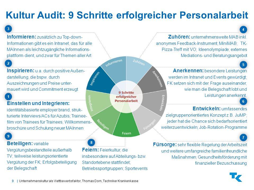 Kultur Audit: 9 Schritte erfolgreicher Personalarbeit