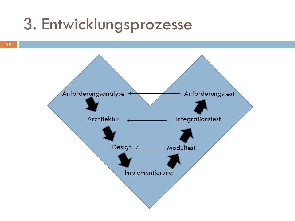 3. Entwicklungsprozesse