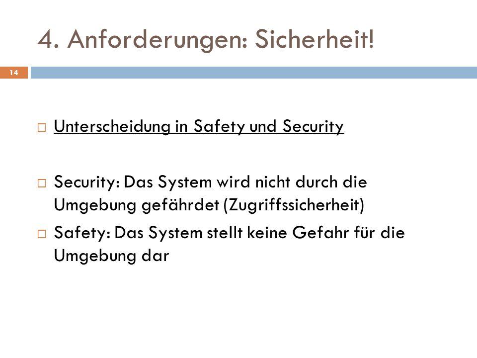 4. Anforderungen: Sicherheit!