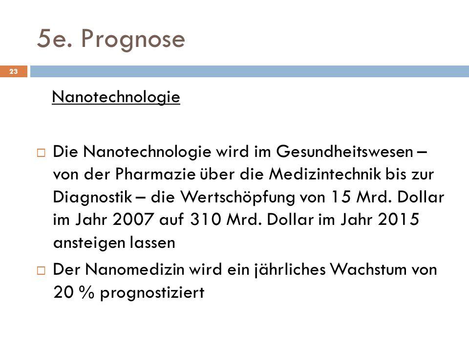 5e. Prognose Nanotechnologie