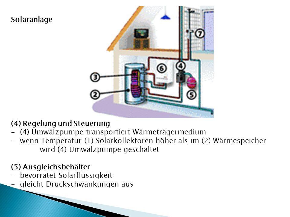 Solaranlage (4) Regelung und Steuerung. (4) Umwälzpumpe transportiert Wärmeträgermedium.