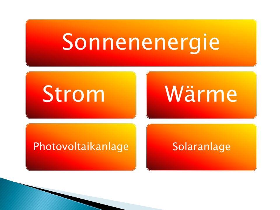 Sonnenenergie Strom Photovoltaikanlage Wärme Solaranlage
