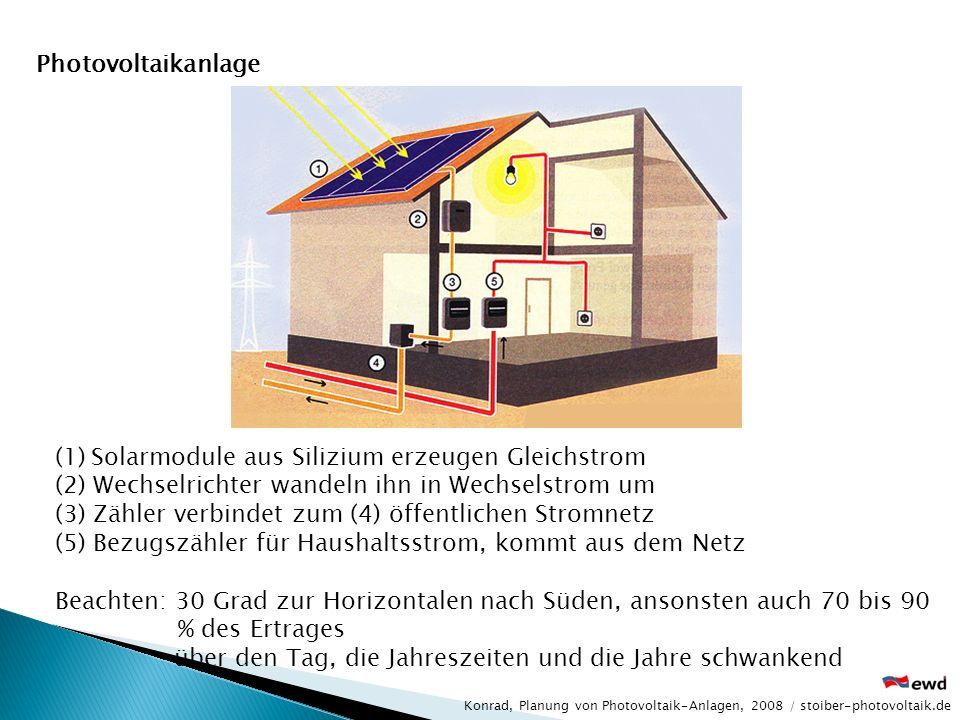 Solarmodule aus Silizium erzeugen Gleichstrom