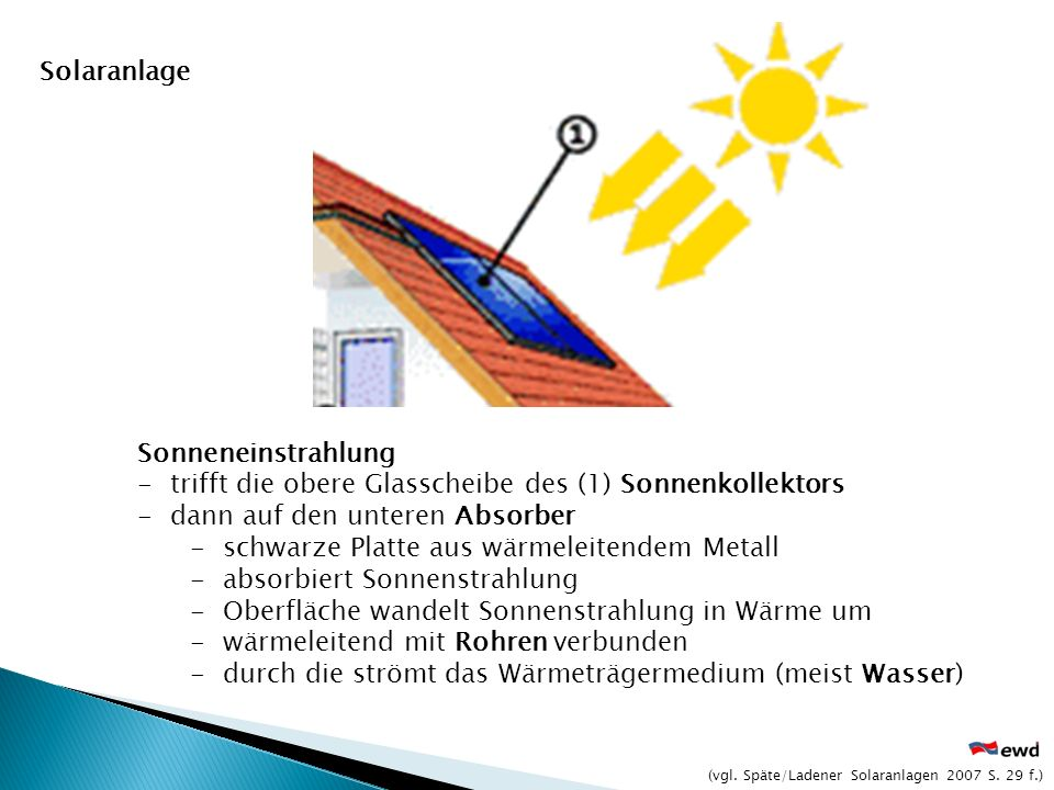 trifft die obere Glasscheibe des (1) Sonnenkollektors