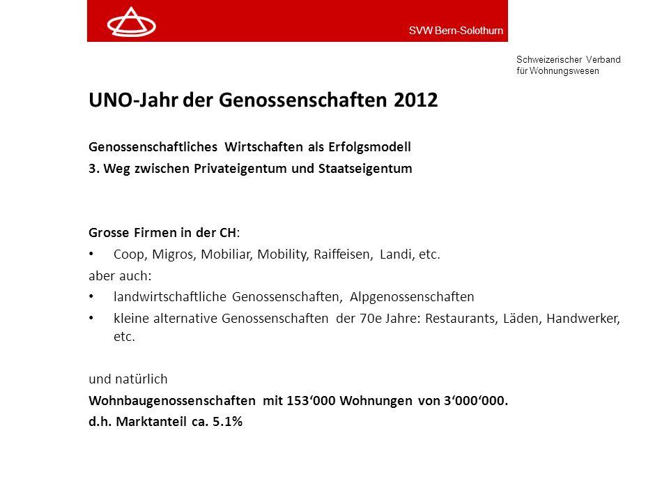 UNO-Jahr der Genossenschaften 2012