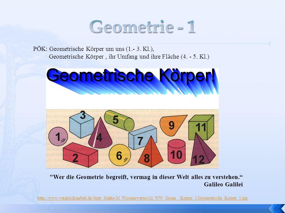Geometrie - 1 PÕK: Geometrische Körper um uns (1.- 3. Kl.),