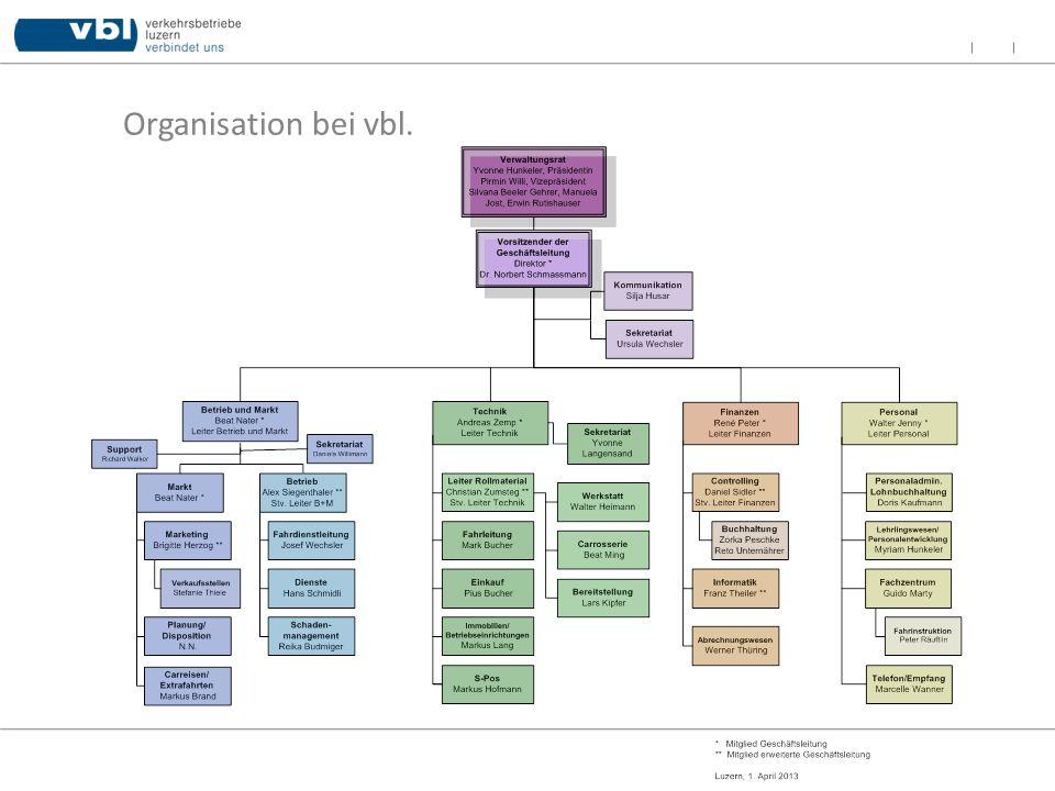 Organisation bei vbl.