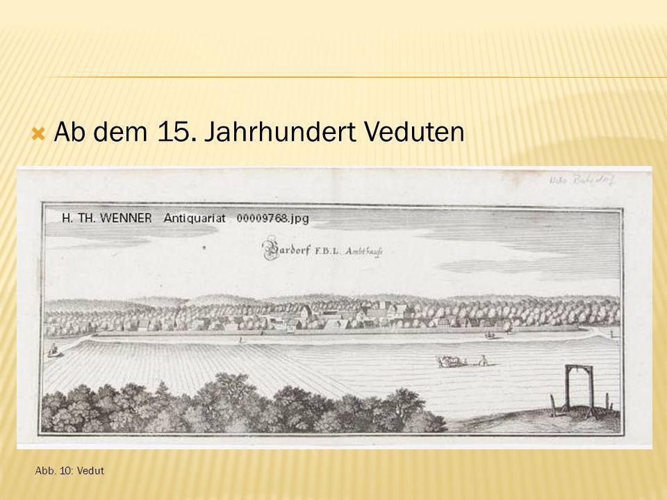 Ab dem 15. Jahrhundert Veduten