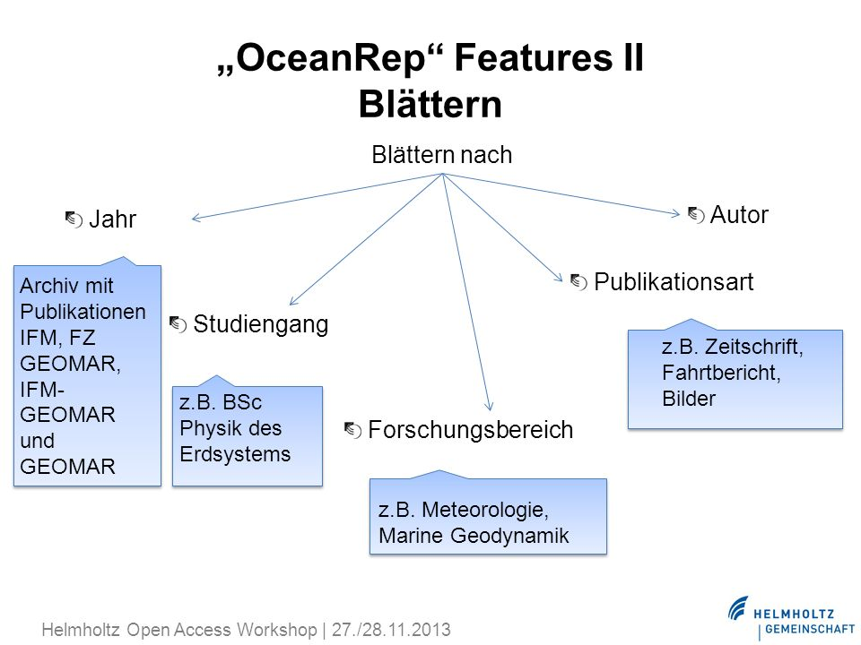 """OceanRep Features II Blättern"
