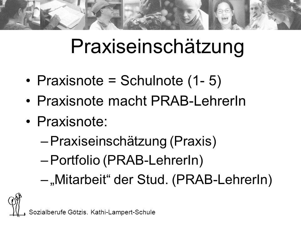 Praxiseinschätzung Praxisnote = Schulnote (1- 5)