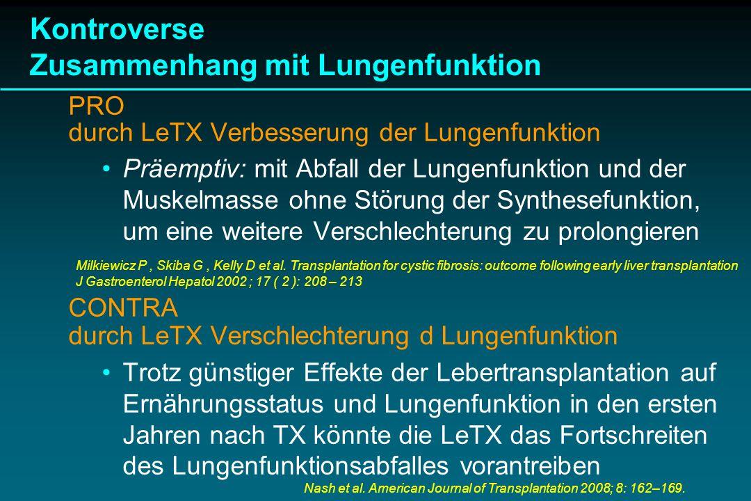 Kontroverse Zusammenhang mit Lungenfunktion