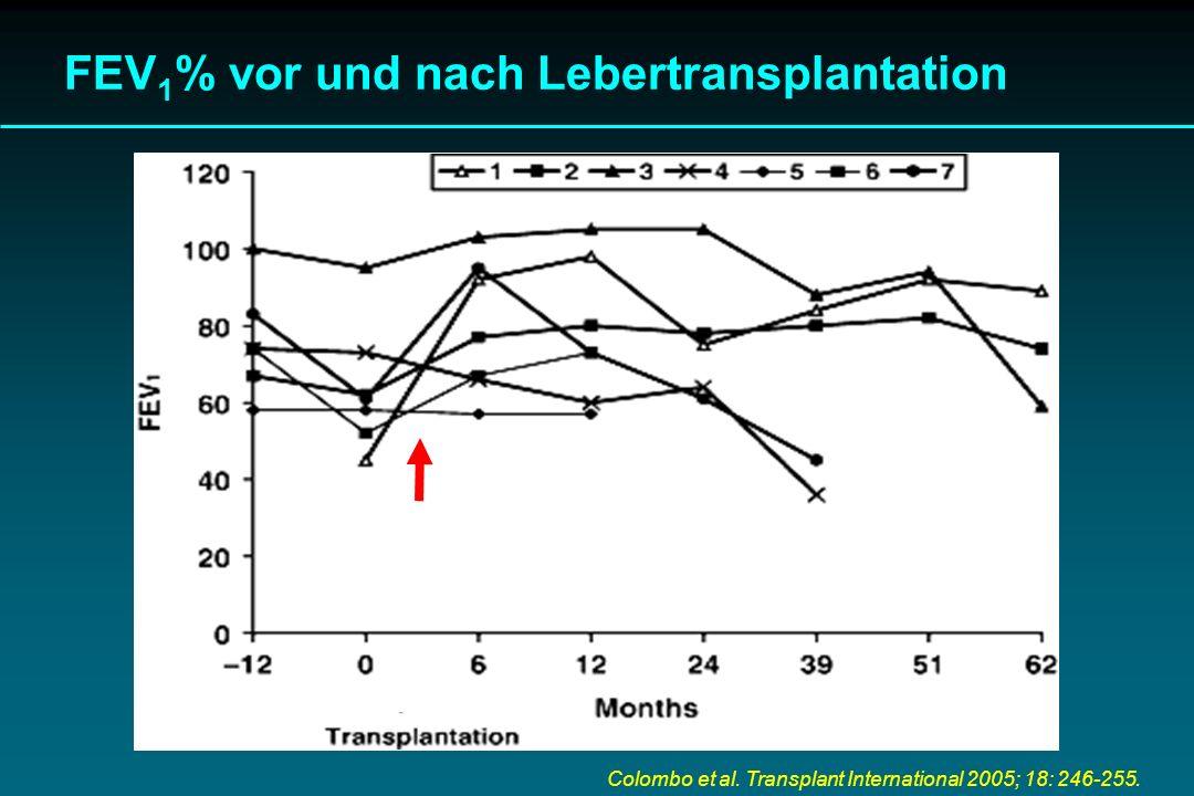 FEV1% vor und nach Lebertransplantation