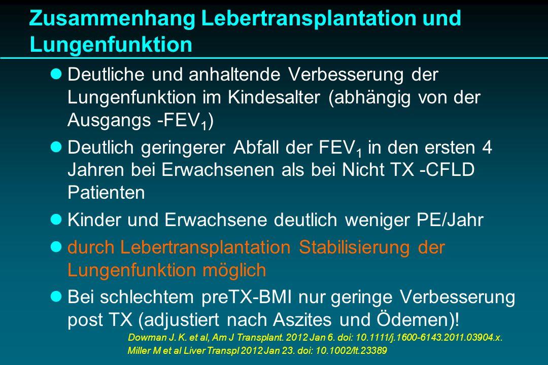 Zusammenhang Lebertransplantation und Lungenfunktion