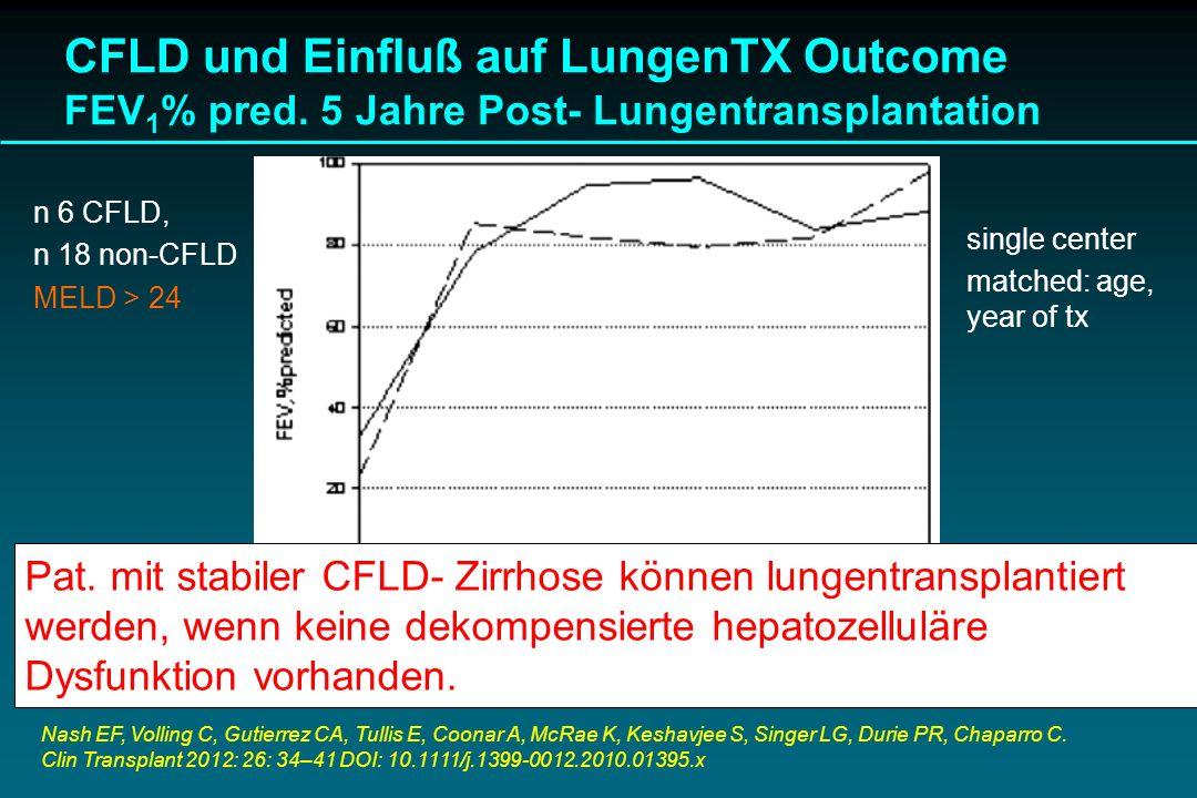 CFLD und Einfluß auf LungenTX Outcome FEV1% pred