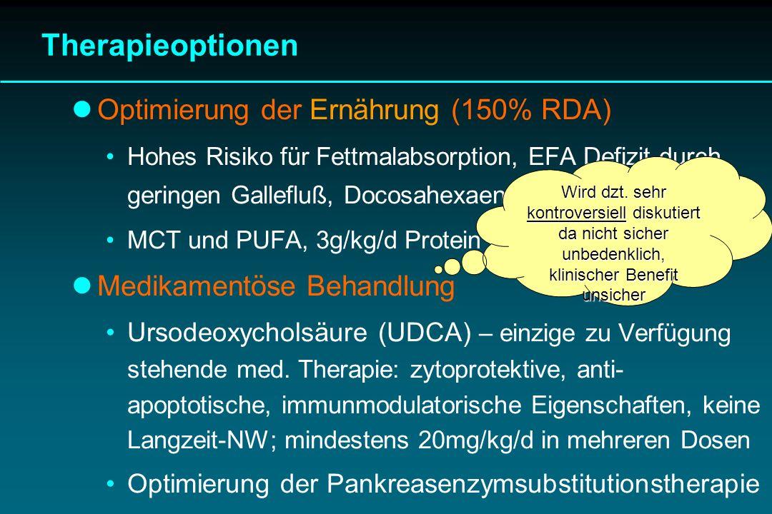 Therapieoptionen Optimierung der Ernährung (150% RDA)
