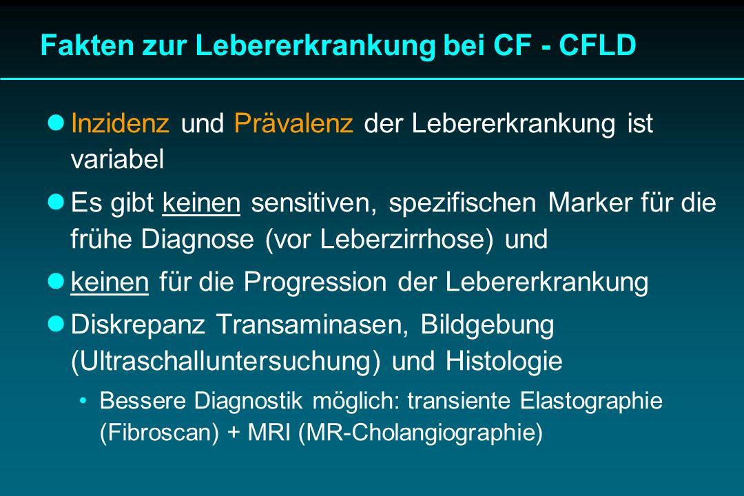Fakten zur Lebererkrankung bei CF - CFLD