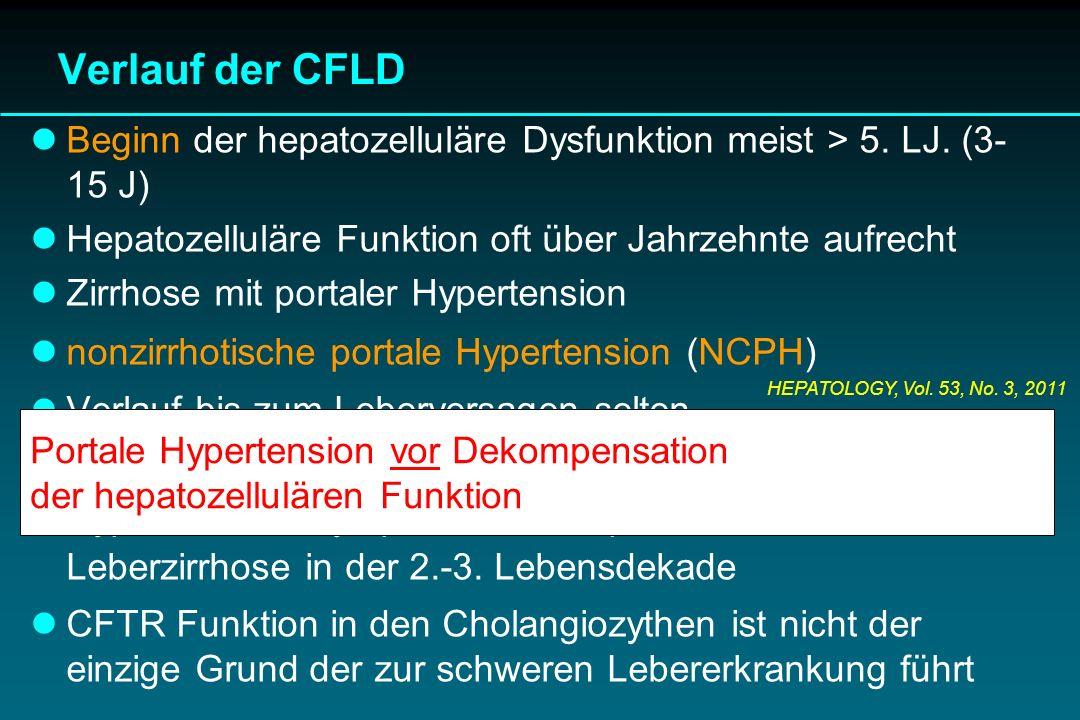Verlauf der CFLD Beginn der hepatozelluläre Dysfunktion meist > 5. LJ. (3-15 J) Hepatozelluläre Funktion oft über Jahrzehnte aufrecht.