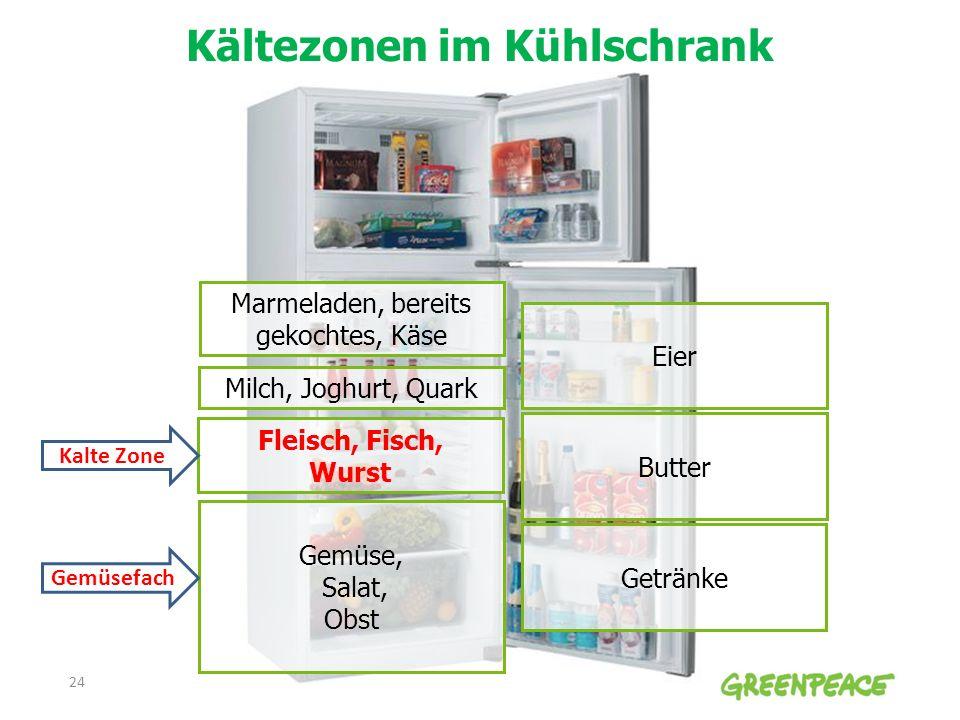 Kältezonen im Kühlschrank