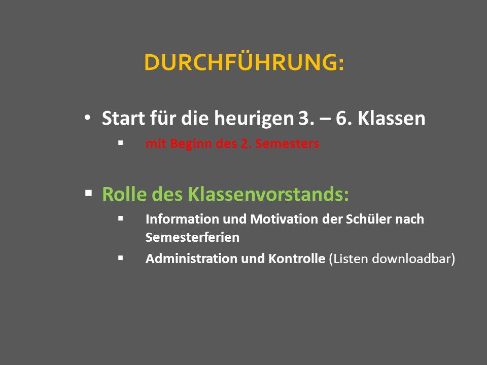 DURCHFÜHRUNG: Start für die heurigen 3. – 6. Klassen