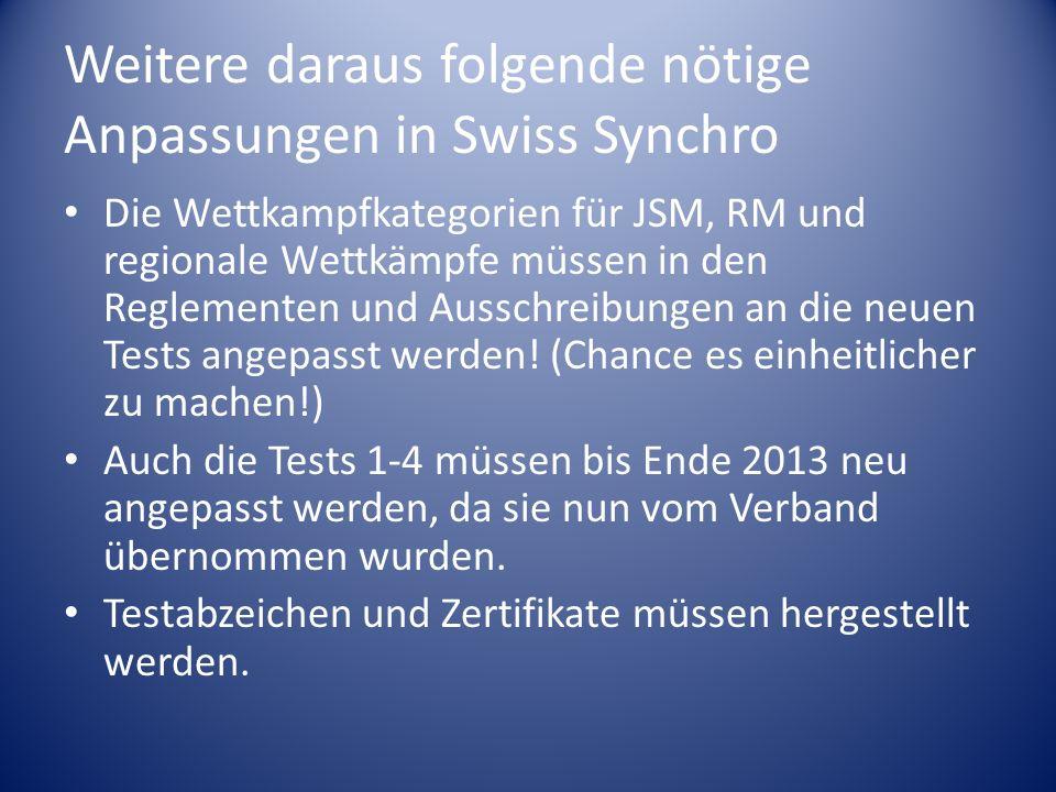 Weitere daraus folgende nötige Anpassungen in Swiss Synchro