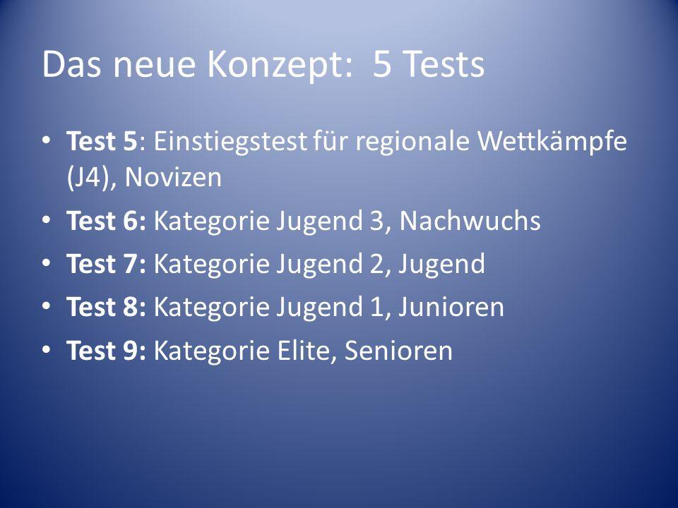Das neue Konzept: 5 Tests