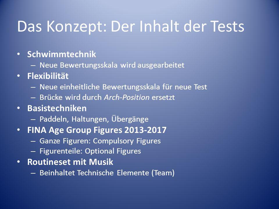Das Konzept: Der Inhalt der Tests