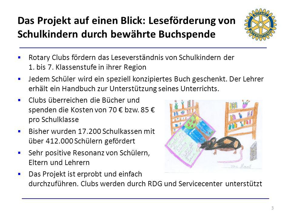 Das Projekt auf einen Blick: Leseförderung von Schulkindern durch bewährte Buchspende