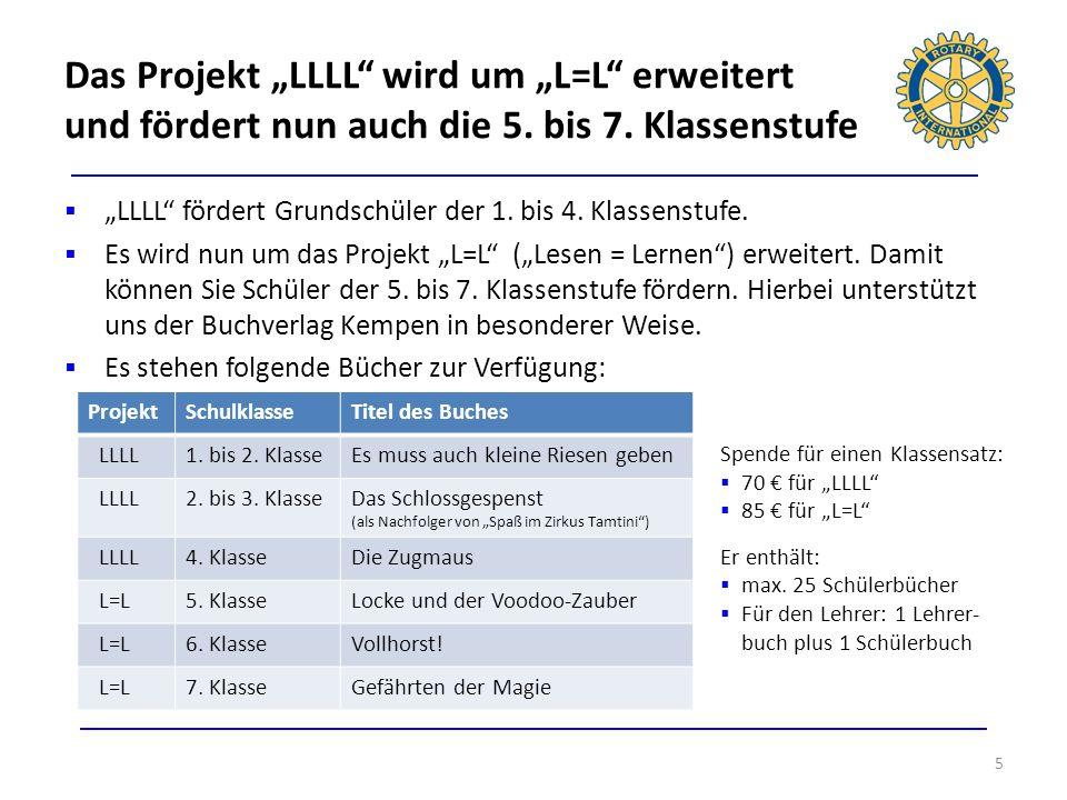 """Das Projekt """"LLLL wird um """"L=L erweitert und fördert nun auch die 5"""