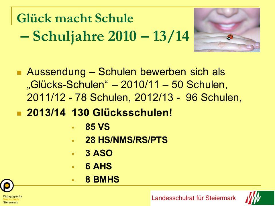 Glück macht Schule – Schuljahre 2010 – 13/14