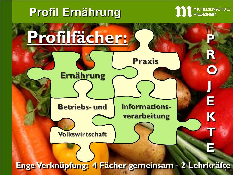 Profilfächer: P R O J E K T Praxis Ernährung