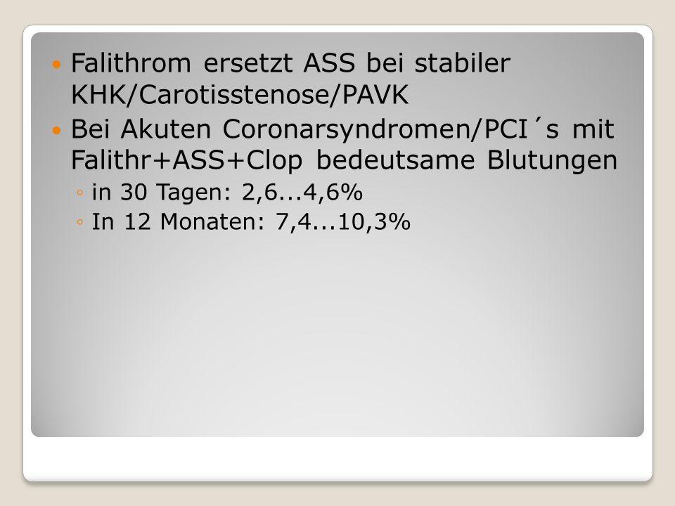 Falithrom ersetzt ASS bei stabiler KHK/Carotisstenose/PAVK