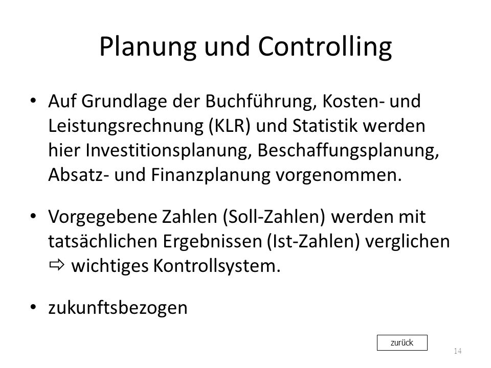 Planung und Controlling