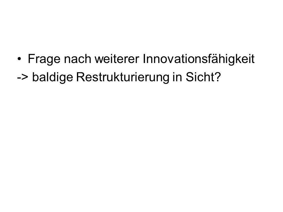 Frage nach weiterer Innovationsfähigkeit