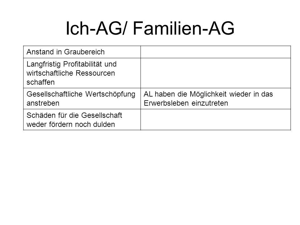 Ich-AG/ Familien-AG Anstand in Graubereich