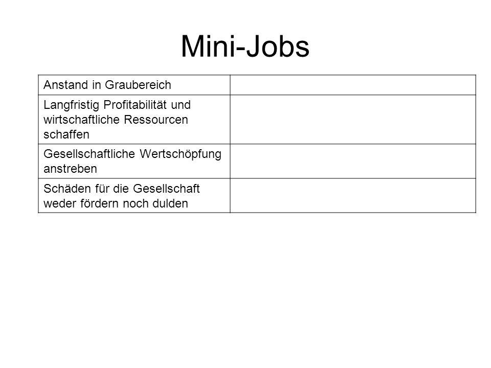 Mini-Jobs Anstand in Graubereich