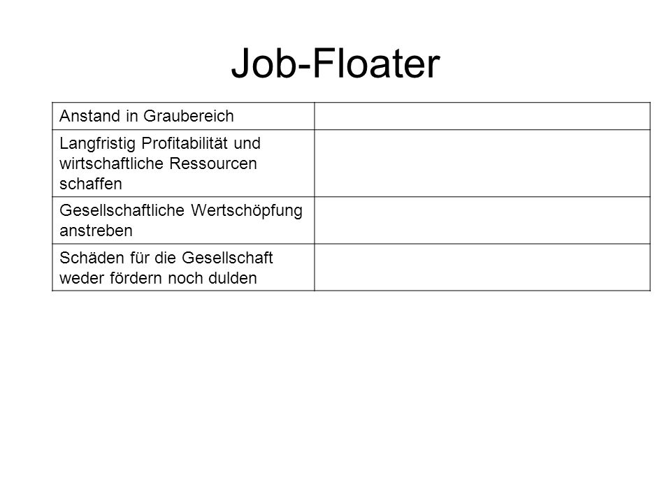Job-Floater Anstand in Graubereich