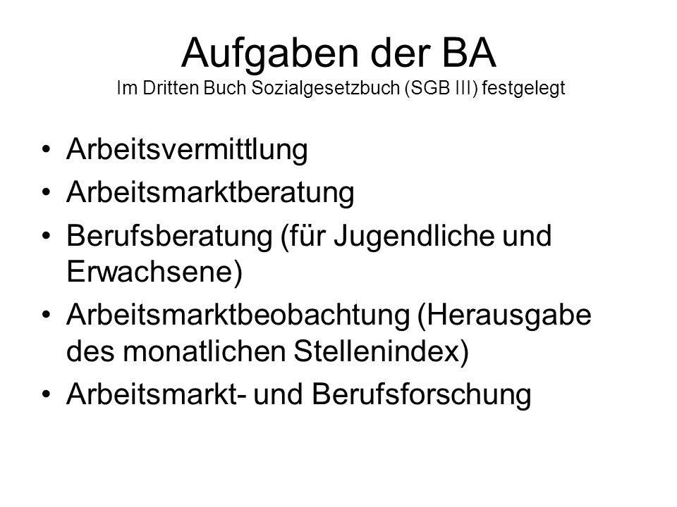 Aufgaben der BA Im Dritten Buch Sozialgesetzbuch (SGB III) festgelegt