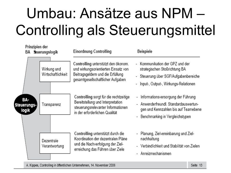 Umbau: Ansätze aus NPM – Controlling als Steuerungsmittel