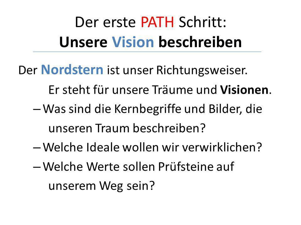 Der erste PATH Schritt: Unsere Vision beschreiben