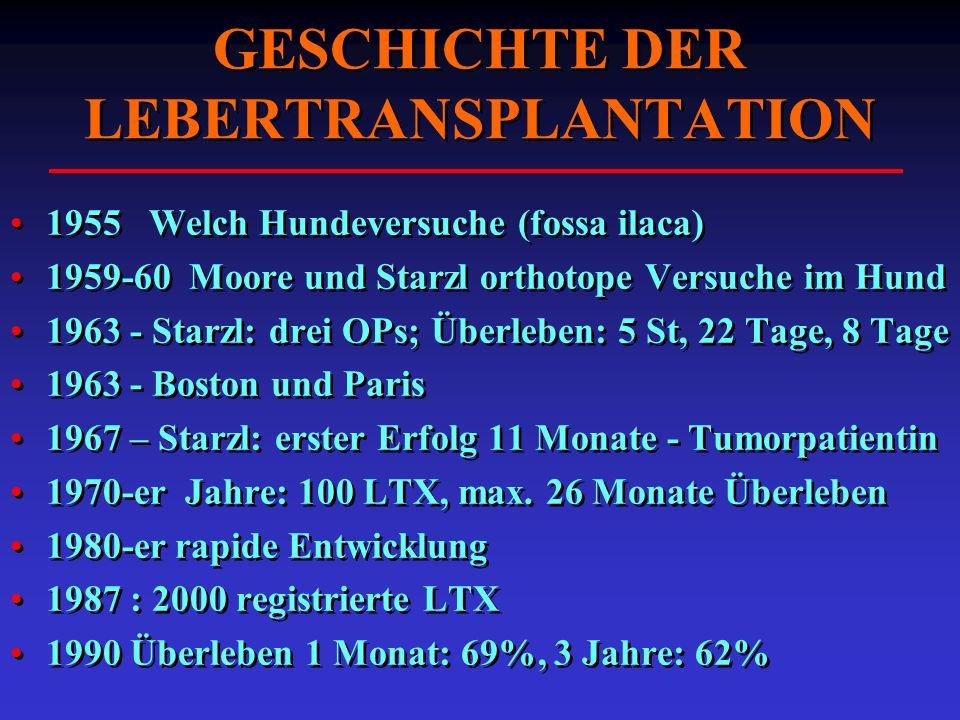 GESCHICHTE DER LEBERTRANSPLANTATION