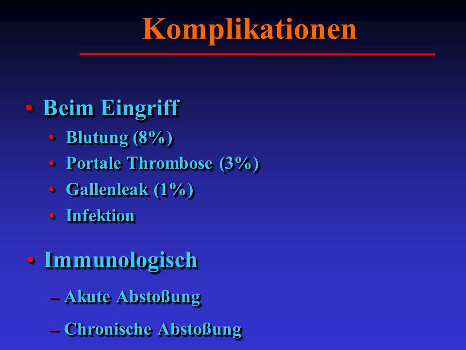 Komplikationen Beim Eingriff Immunologisch Blutung (8%)