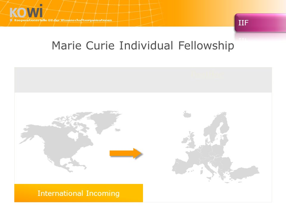 Marie Curie Individual Fellowship