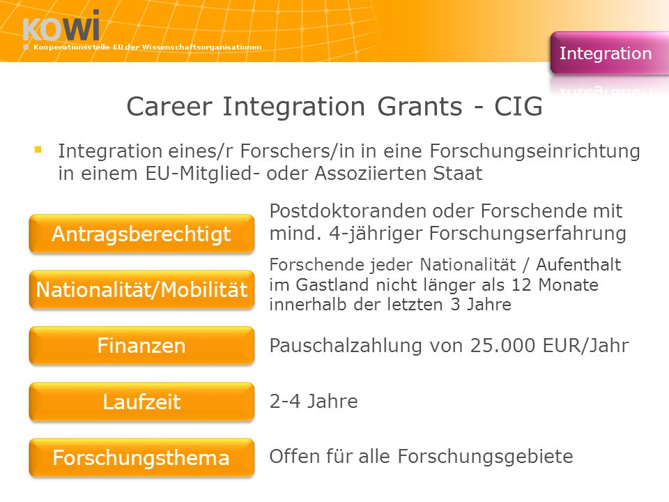 Career Integration Grants - CIG