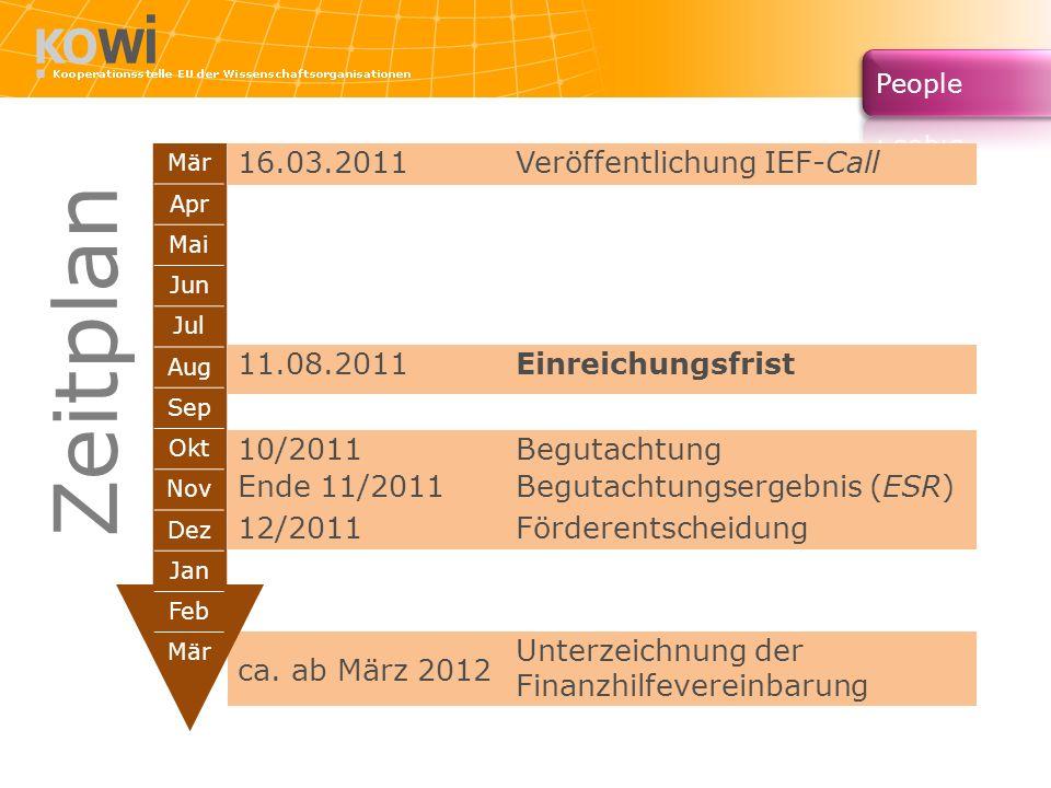 Zeitplan 16.03.2011 Veröffentlichung IEF-Call 11.08.2011