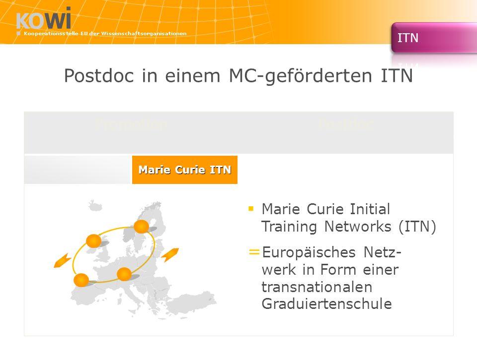 Postdoc in einem MC-geförderten ITN