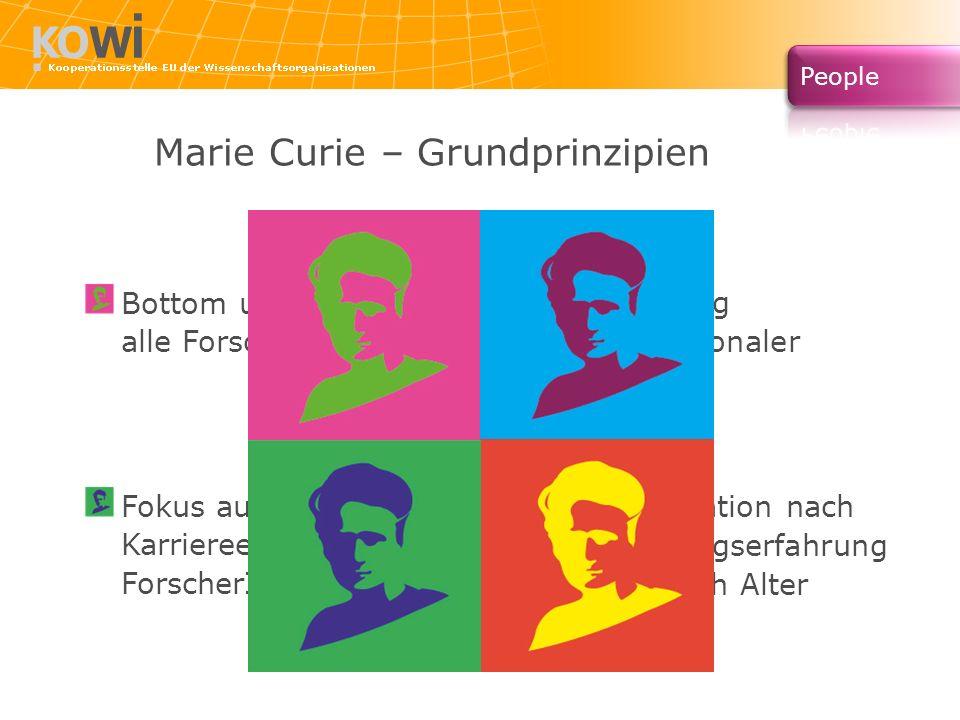 Marie Curie – Grundprinzipien