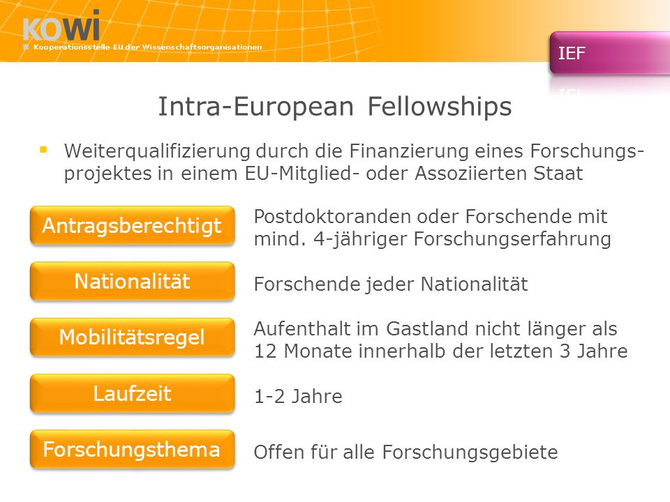Intra-European Fellowships