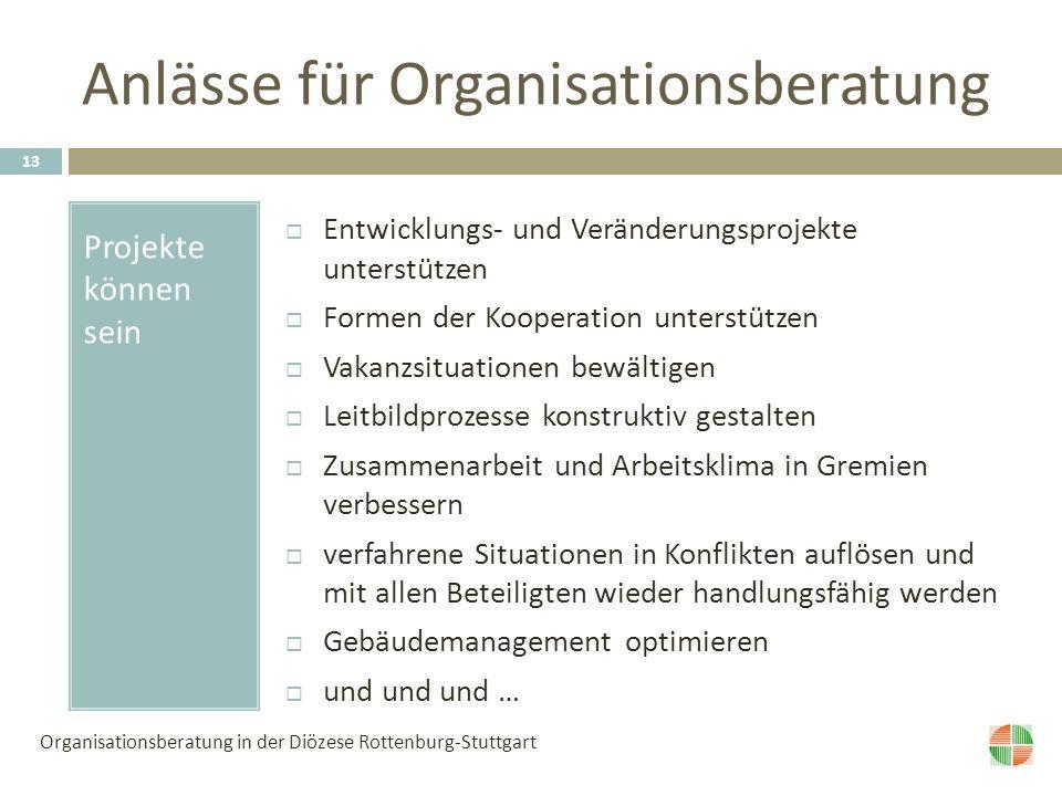 Anlässe für Organisationsberatung